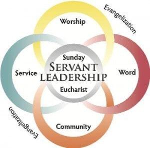 Parish-Council-Logo-Sept.-12-2011-300x297